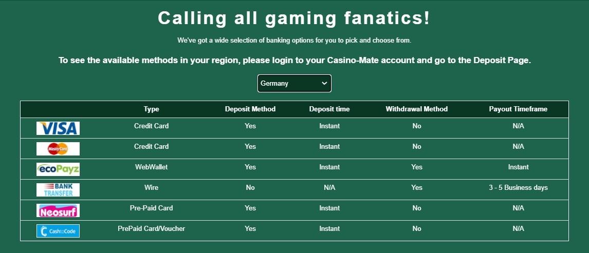 Casino-Mate Ein- und Auszahlung