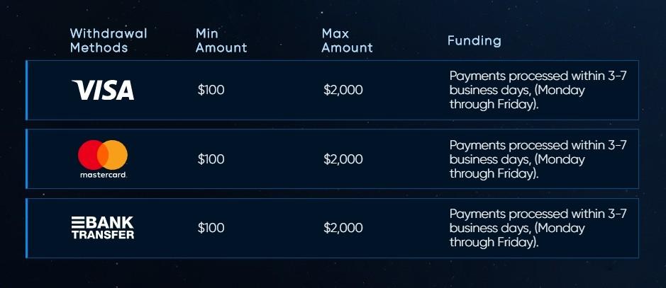 Eclipse Casino Auszahlungen