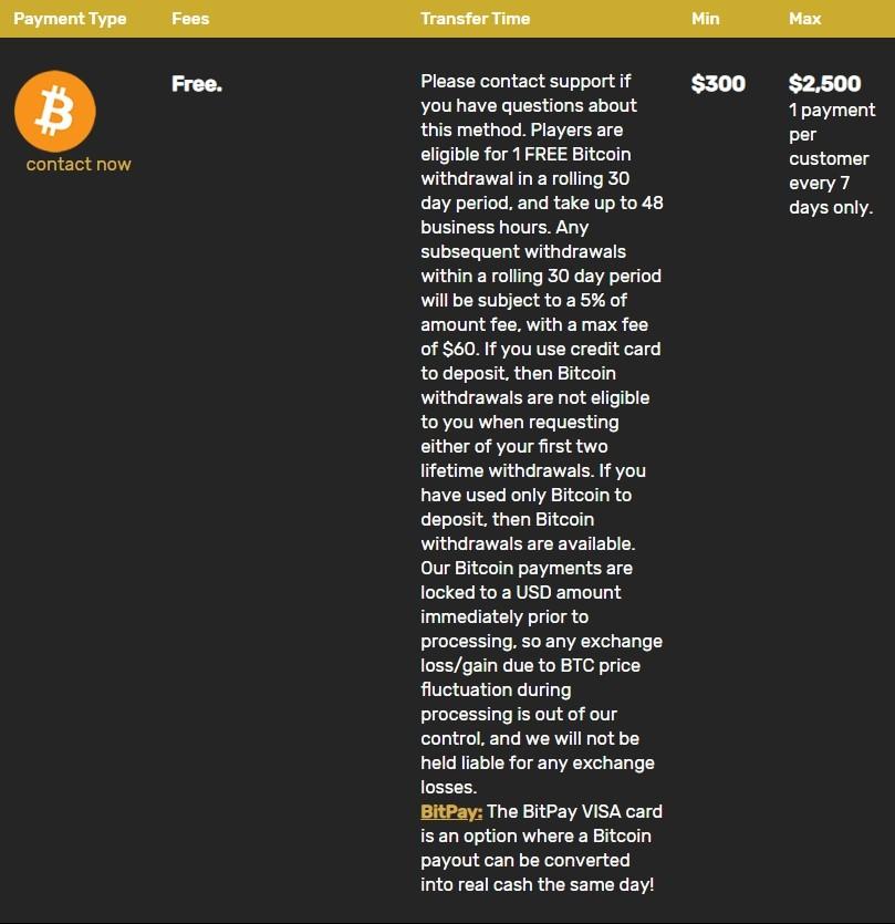 Drake Casino Bitcoin-Einzahlung