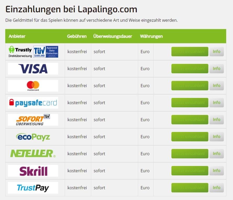 Einzahlungen bei Lapalingo Casino